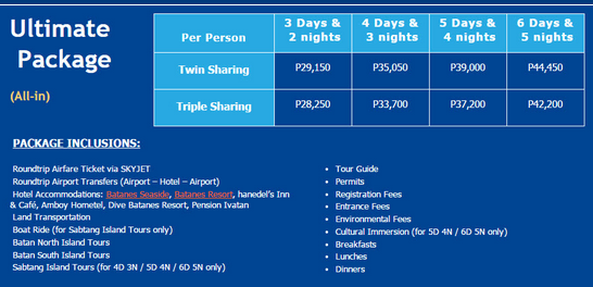 Cheap Batanes Tour Package With Airfare Lifehacked1st Com