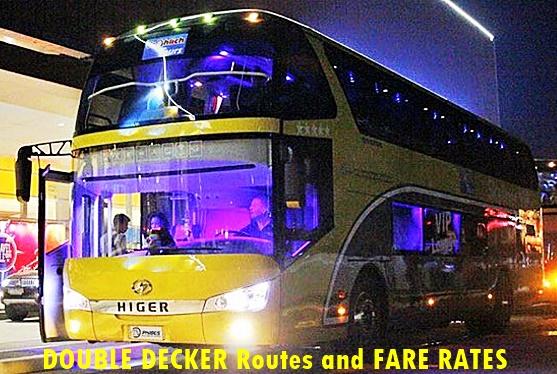Double Decker Bus Tickets